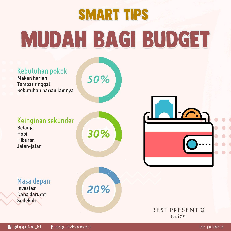 Tips Mudah Bagi Budget Tips Investasi Hobi