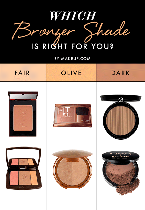 Bronzer for Your Skin Finding the right bronzer shade without looking orange seems impossible right? Wrong! Here's how to find the shade that's right for you.Finding the right bronzer shade without looking orange seems impossible right? Wrong! Here's how to find the shade that's right for you.