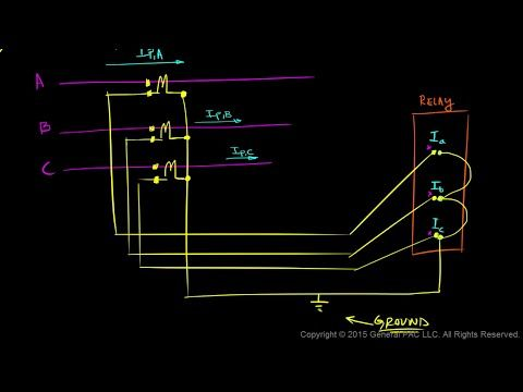 Learn How To Specify Current Transformers Eep Transformers