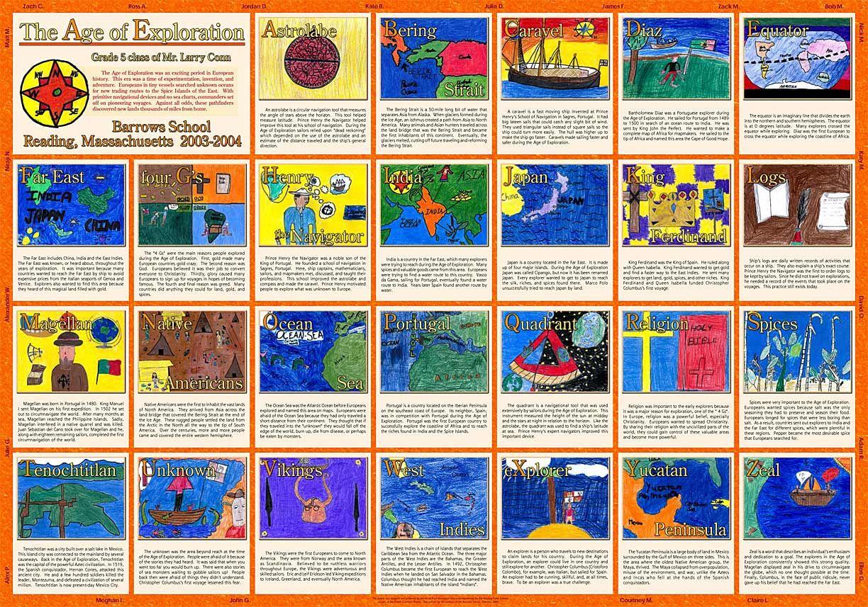 The Age Of Exploration Abcs Homeschooling Ideas I Like