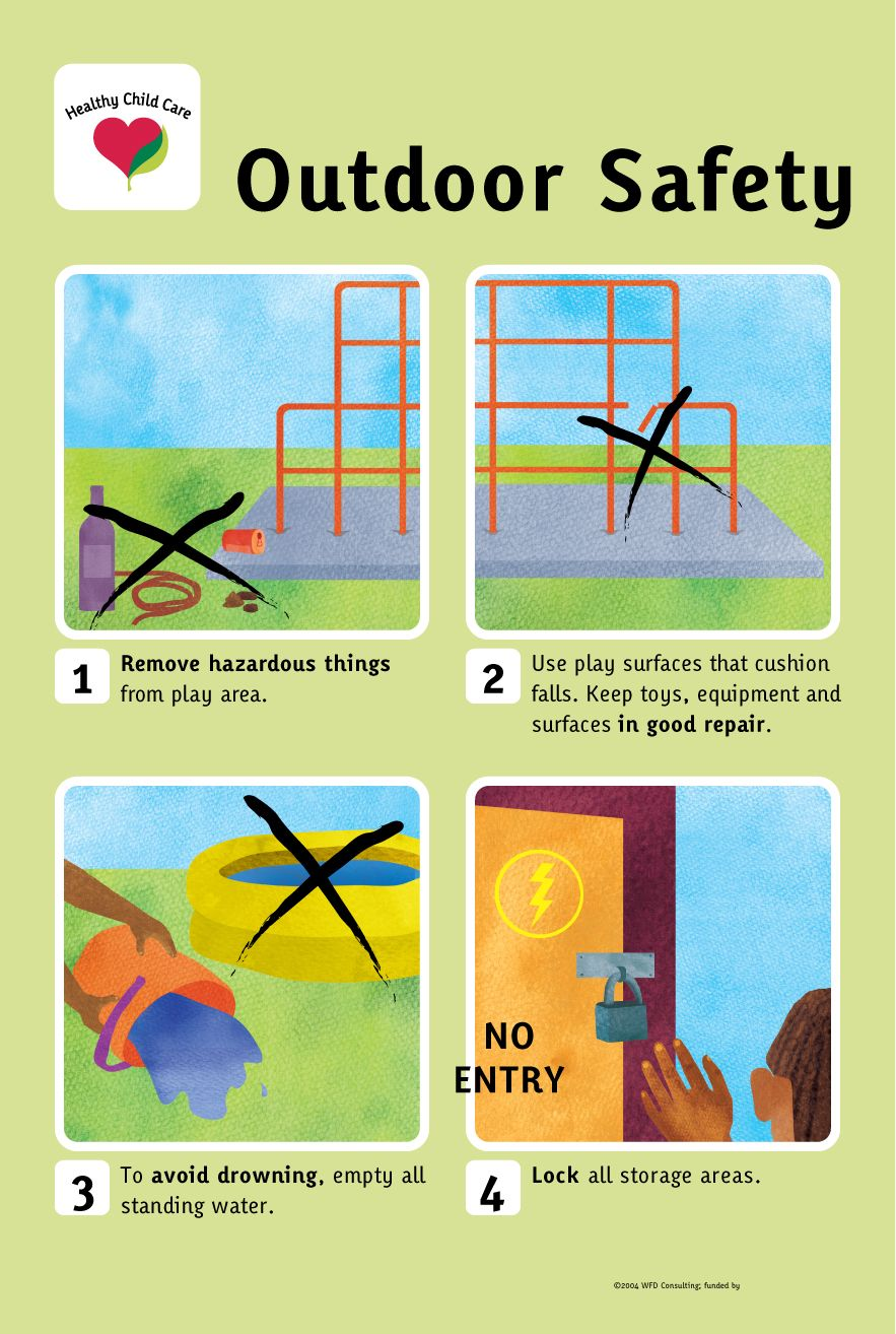 The above poster clearly indicates outdoor safety rules