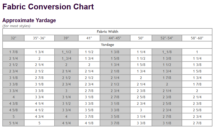 Fabric Conversion Chart So Helpful