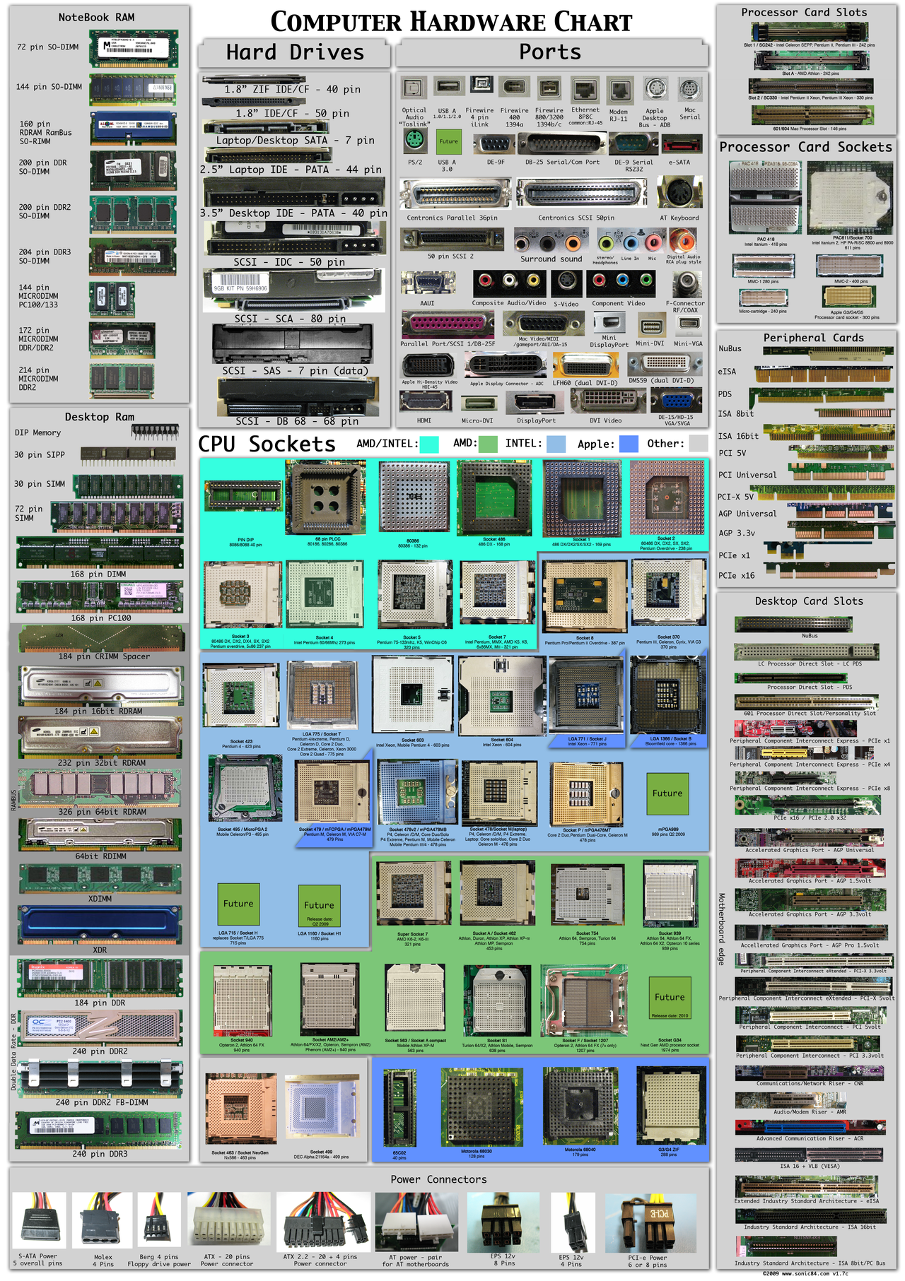 Do You Know Everything  About Computer Hardware?   image