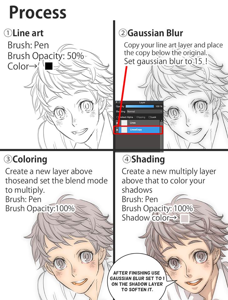 medibang paint tutorial (gaussian blur) | painting tutorials in 2019