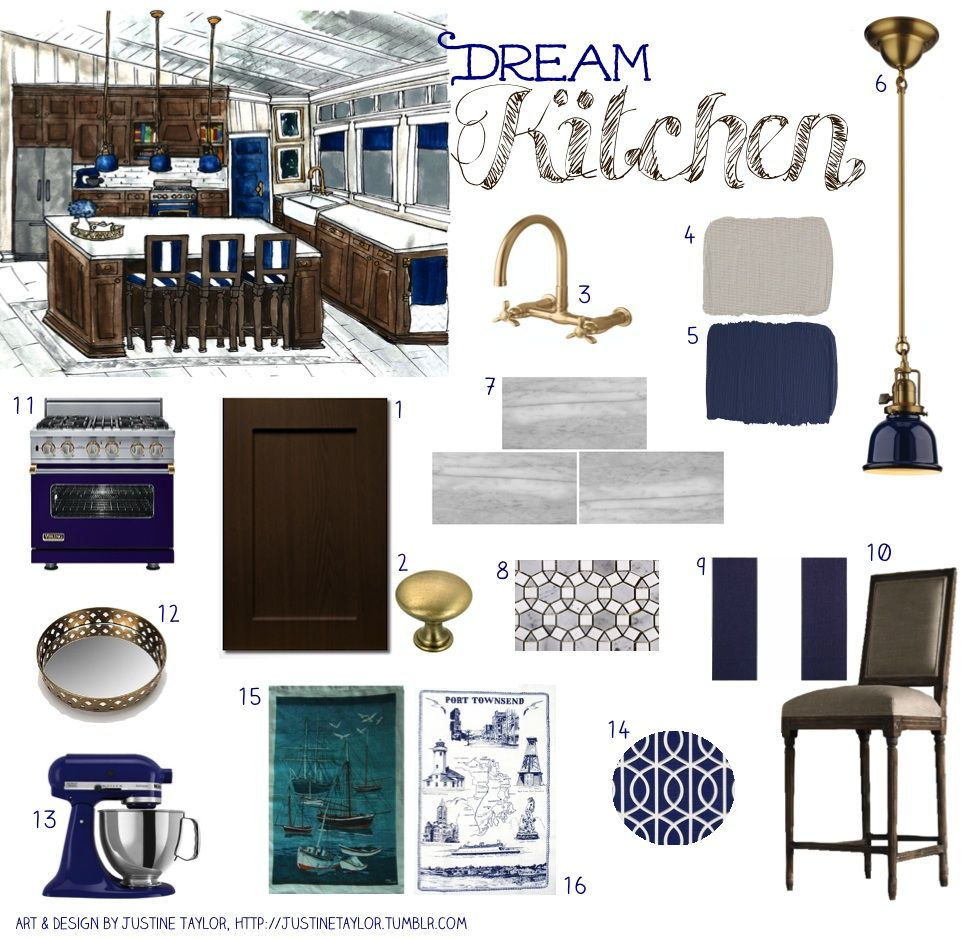 AyA Kitchens & Baths BlogPodium Dream Kitchen Mood Board