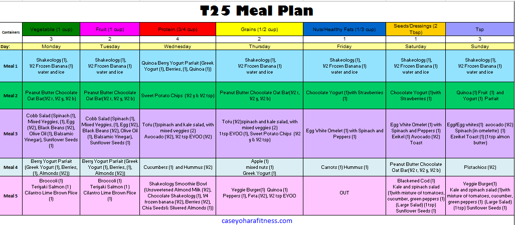 T Meal Plan  Week   T Meal Plan T Meals And Meals