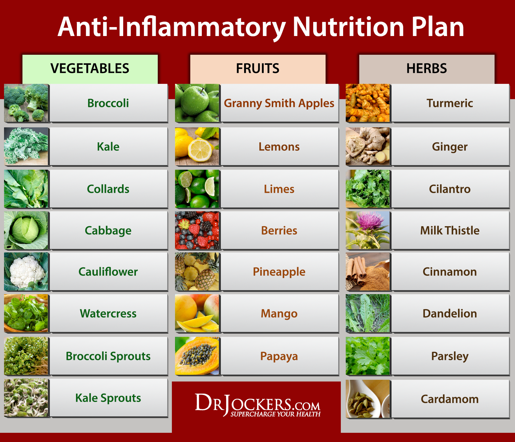 Pancreatitis Symptoms Causes And Natural Support Strategies In 2020 Coconut Health Benefits Tomato Nutrition Anti Inflammatory Diet Meal Plan
