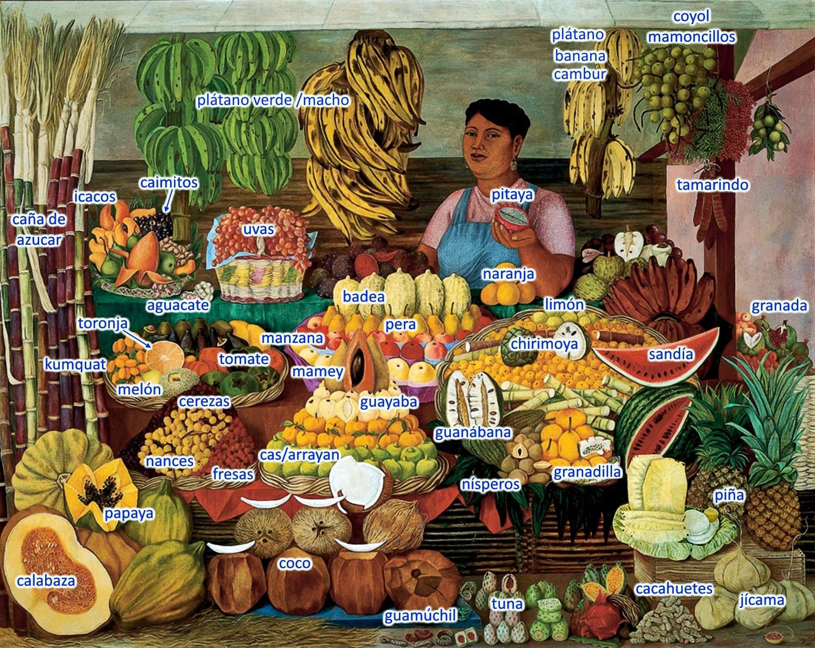 Cultura Y Civilizacion La Diversidad De La Gastronomia