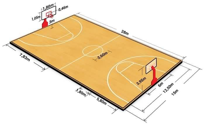 Basketball Court Dimensions  Coach U0026 39 S Clipboard Basketball