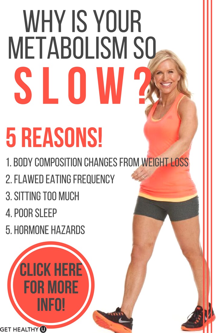 Best type of diet for fat loss image 2