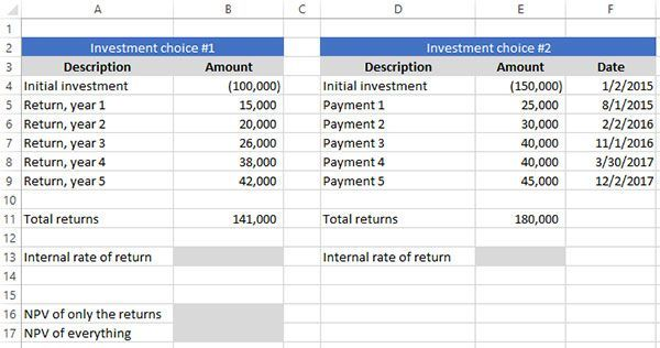 Spreadsheets for Finance Calculating Internal Rate of Return