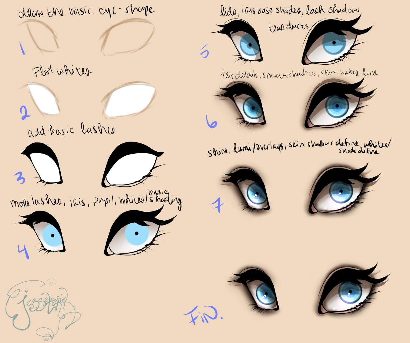 Eyes step by step by on