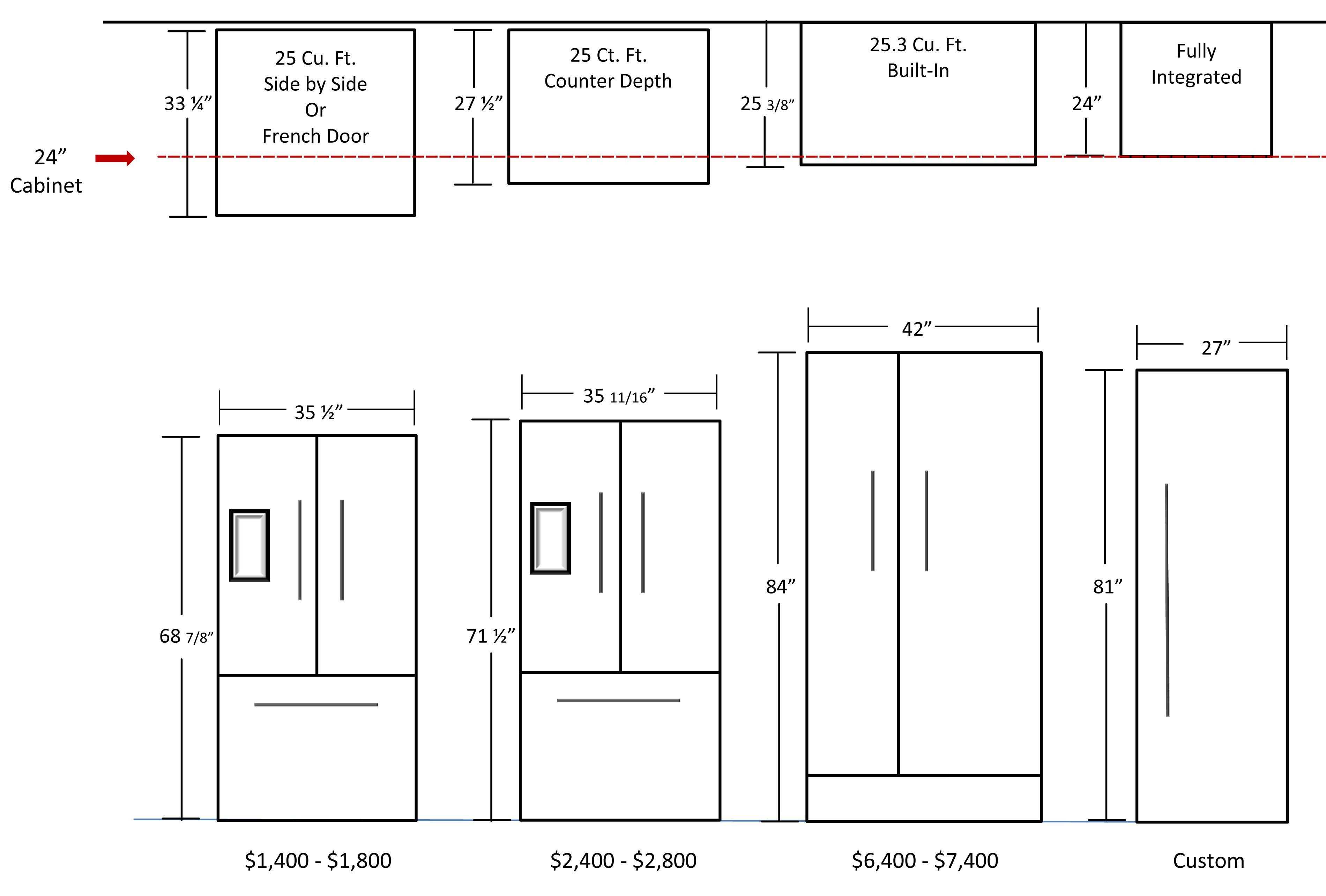 kitchen dimensions (fridge) … | Pinteres…