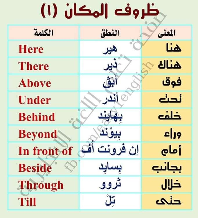 Learning Arabic Msa Fabienne Learn English Words Learn English Vocabulary English Words
