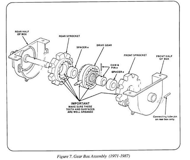 apache camper gearbox