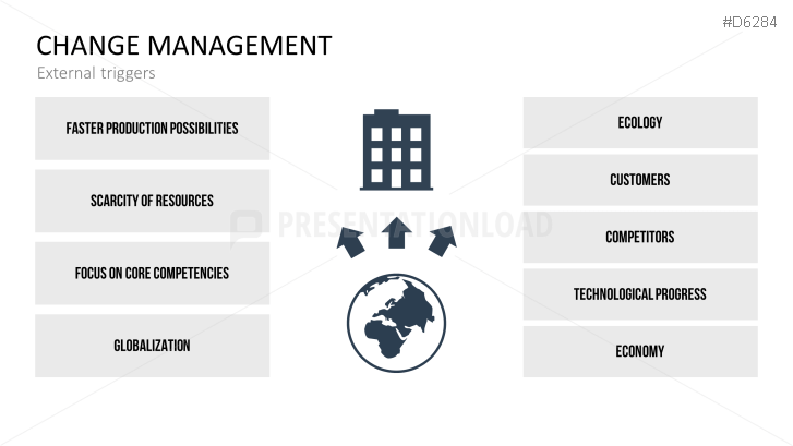 Change Management PowerPoint Template
