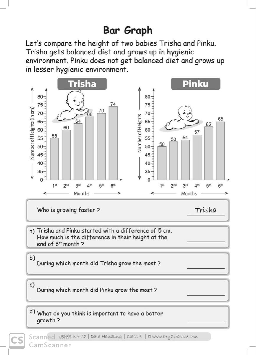 Bar Graph Grade 3 I Maths Worksheets - key2practice Workbooks   Line graph  worksheets [ 1200 x 867 Pixel ]