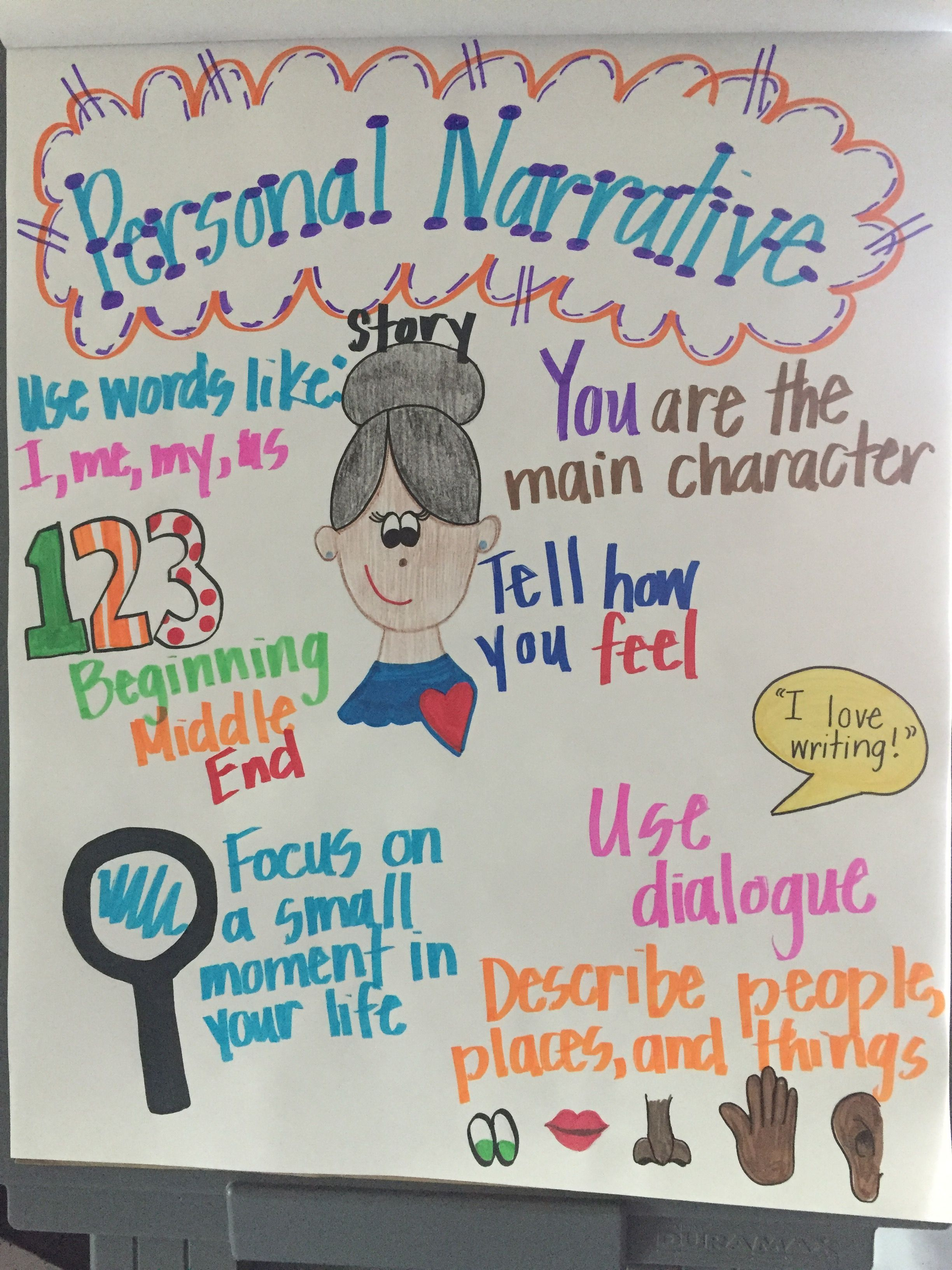 Personal Narrative Introduction Anchor Chart For Writing