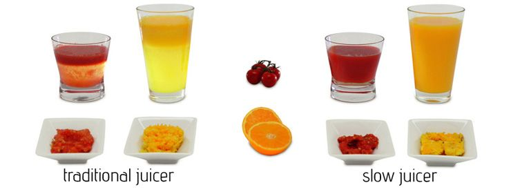 slow juicer difference