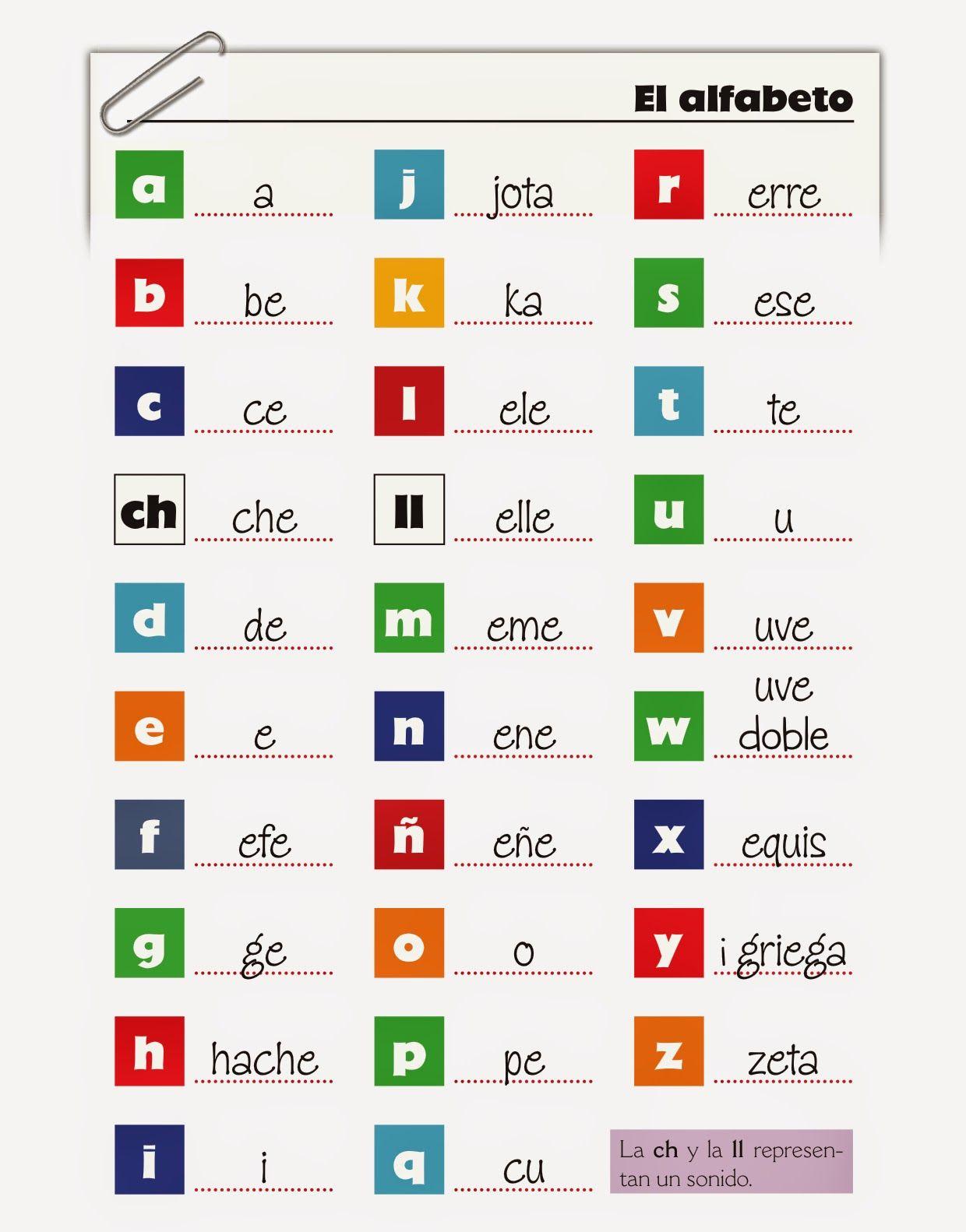 Yo hablo español ¿y tú?: El abecedario   Learning spanish ...