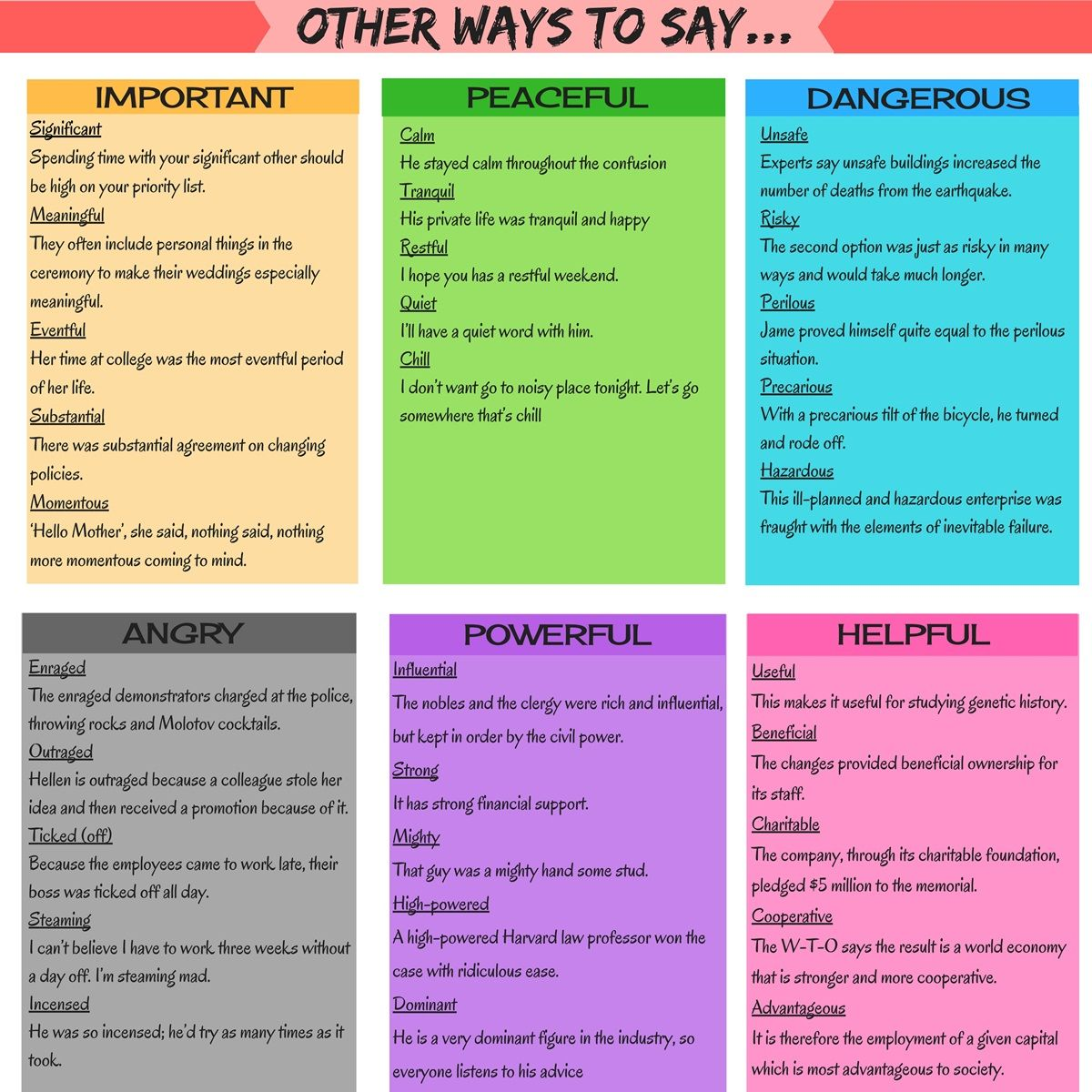 Other Ways To Say Common Things In English With Helpful Examples Fluent Land Learn English Words Other Ways To Say English Vocabulary Words