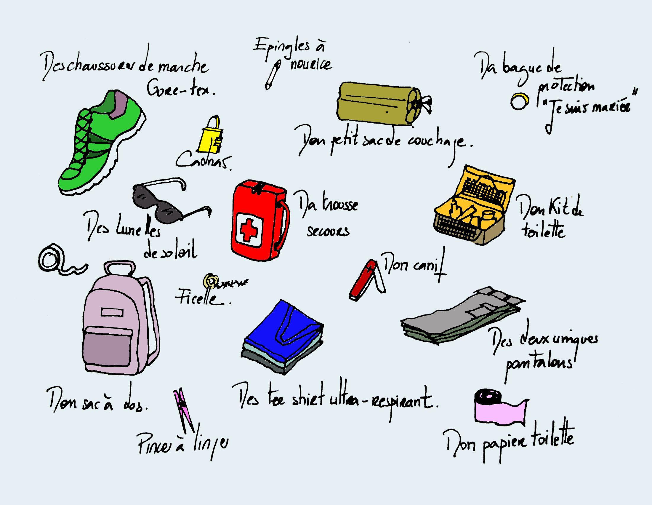 comment bien faire son sac  u00e0 dos pour un tour du monde ou un voyage
