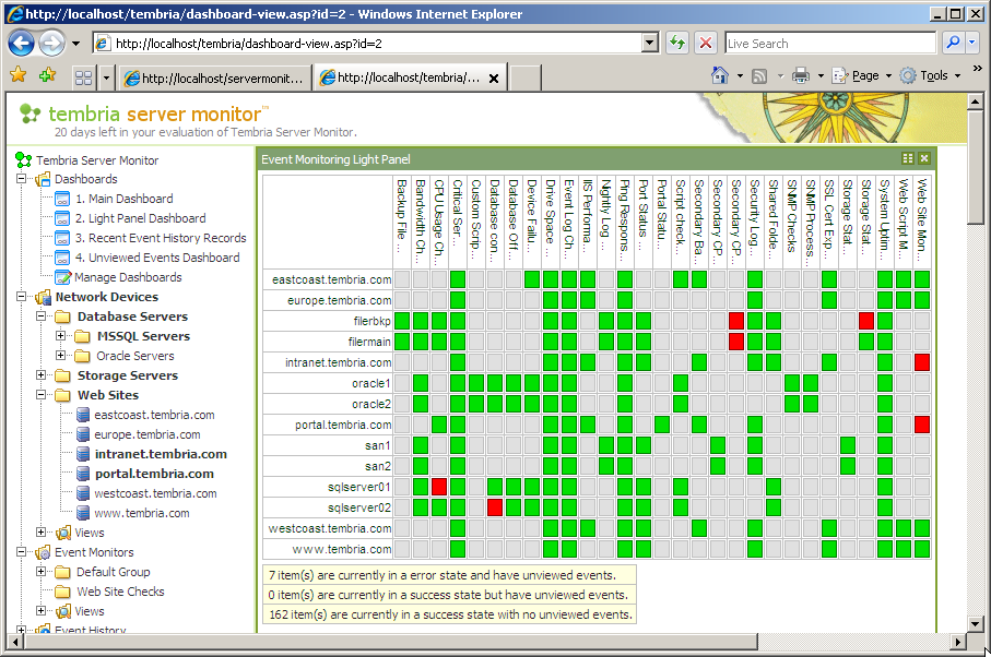 Extensive server monitoring tool by Servers Alive, high ...