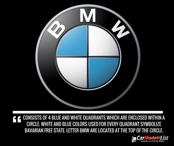 Bmw Logo Meaning And Description Car Trivia Pinterest Cars