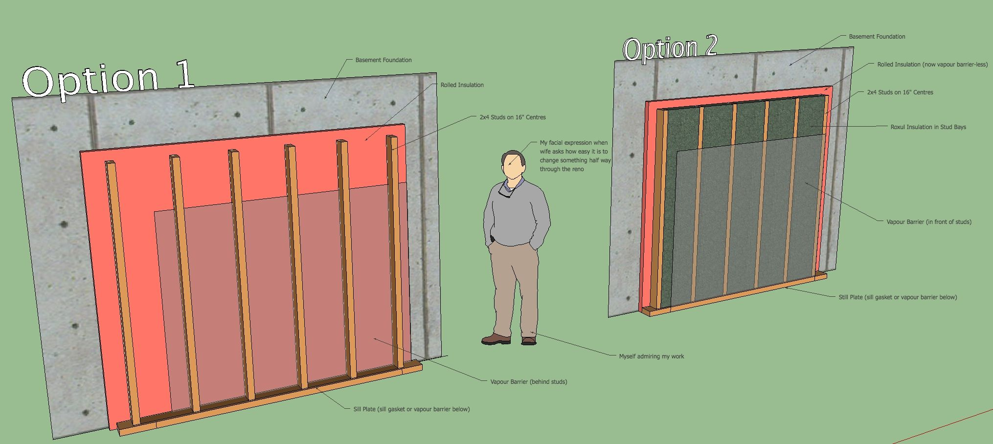 Insulating Basement Walls Vapour Barrier Basement Insulation Insulating Basement Walls Basement Walls