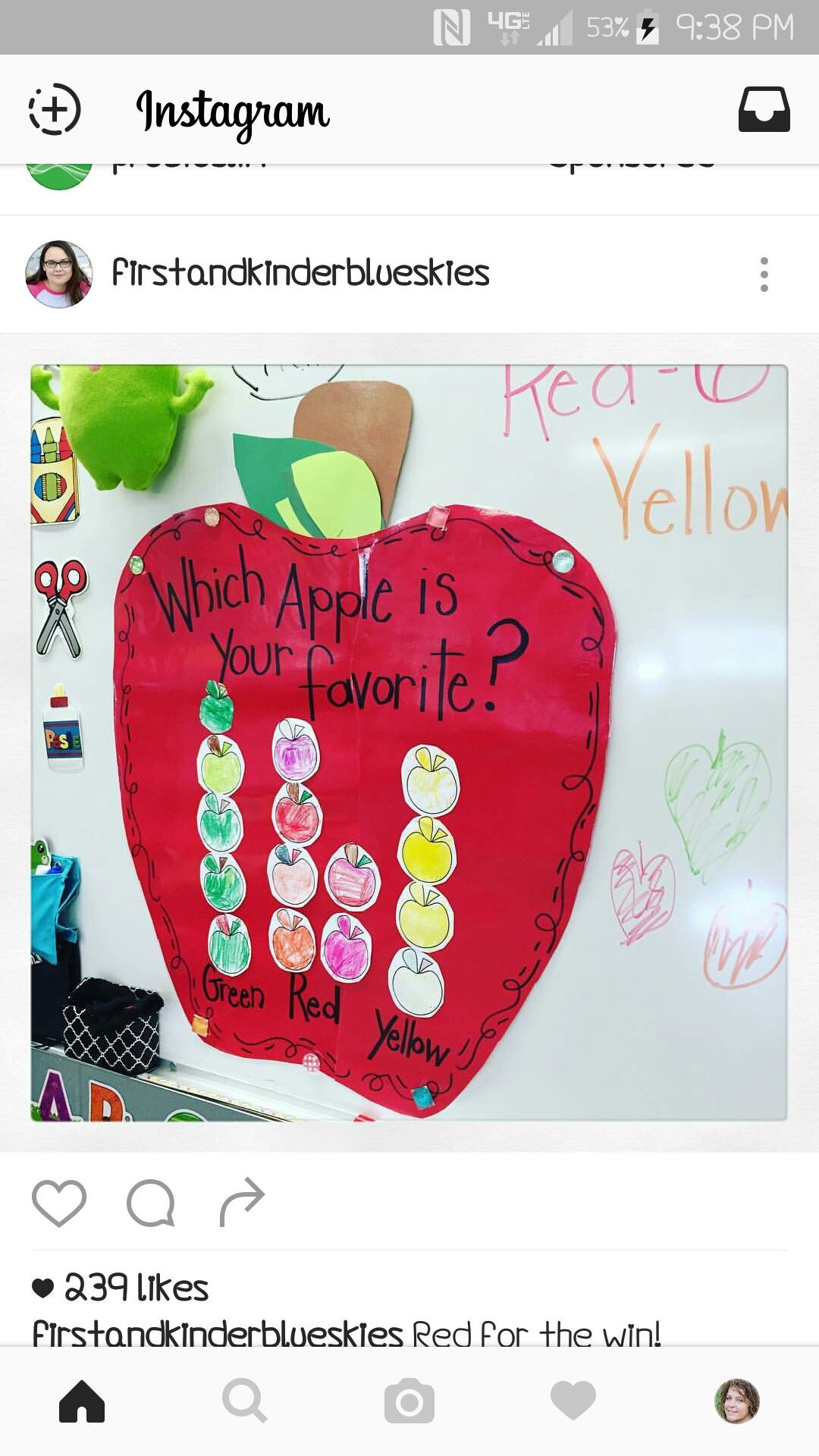 Pin By Kirsten Grube On September School Ideas With