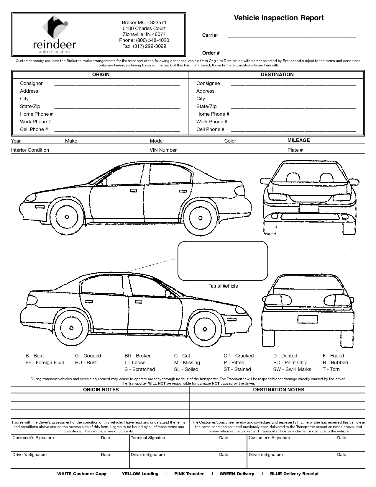 Template Vehicle Inspection Form How To Leave Template Vehicle Inspection Form Without Being Vehicle Inspection Inspection Checklist Free Cars