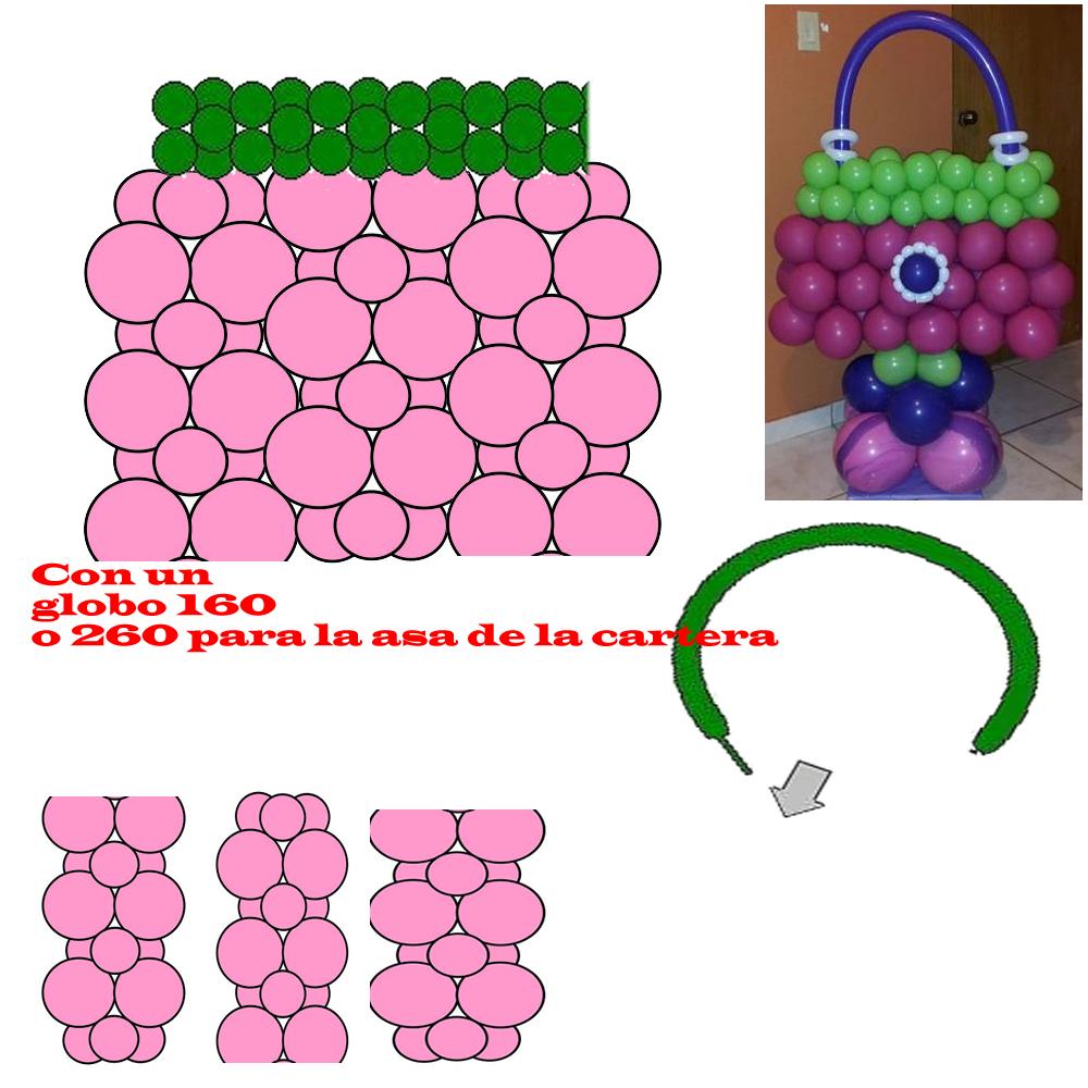 Paso a paso en globos planificaci n de for Decoracion de globos para fiestas infantiles paso a paso