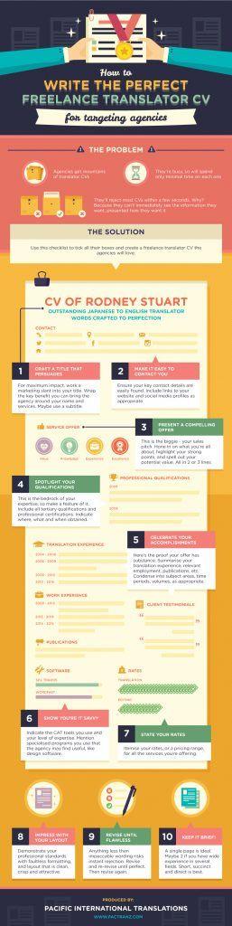 Freelance Translator Cv Infographic Freelance Translator Translation Process Translation