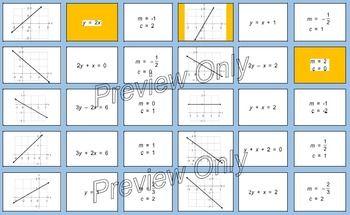 Algebra Straight Line Graph Equation m and c Match Up | High