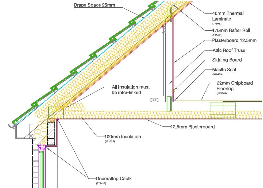 Roof Sheet Installation Truss Diagram