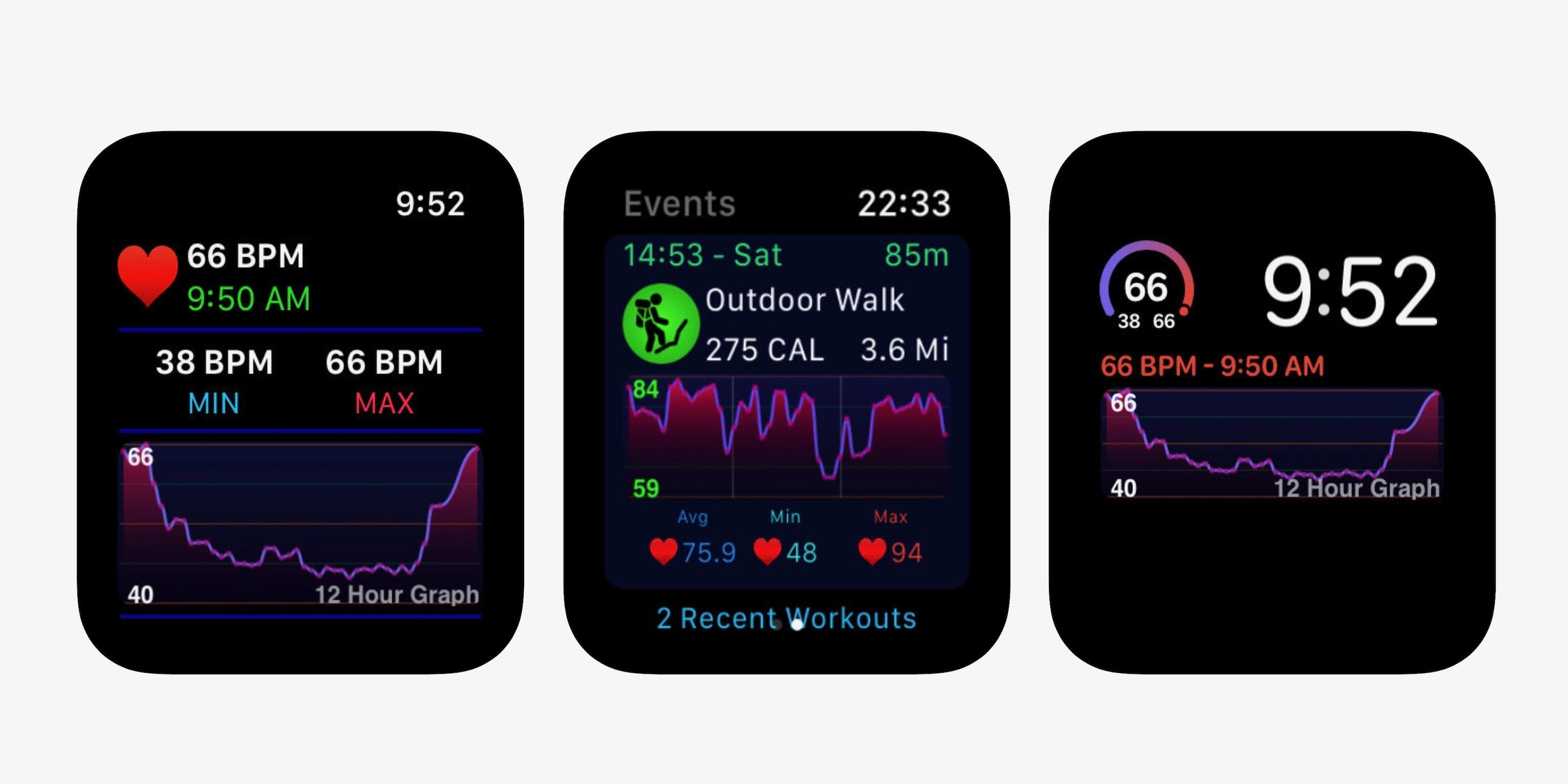 Heart Analyzer for Apple Watch adds live heart rate