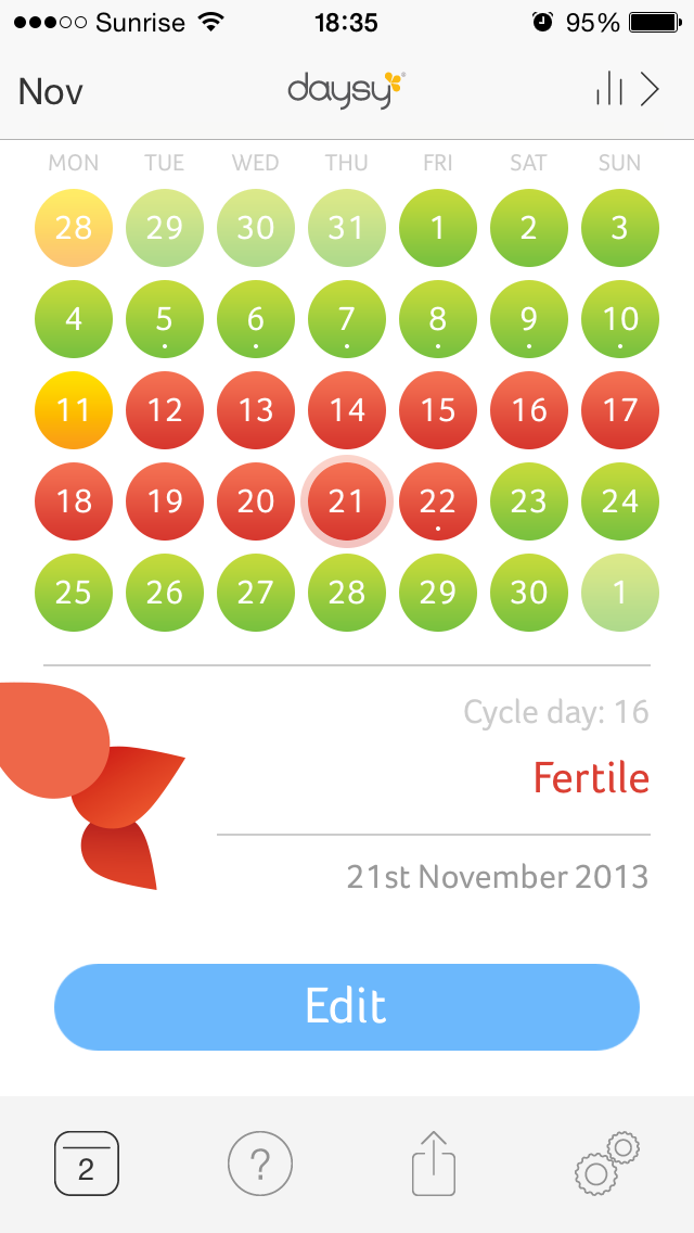 In the calendar view you can see the course of your