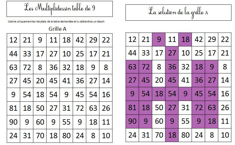 Multiplidessin colorier les r sultats du table donn e - Jeux pour apprendre les tables de multiplication ce2 ...