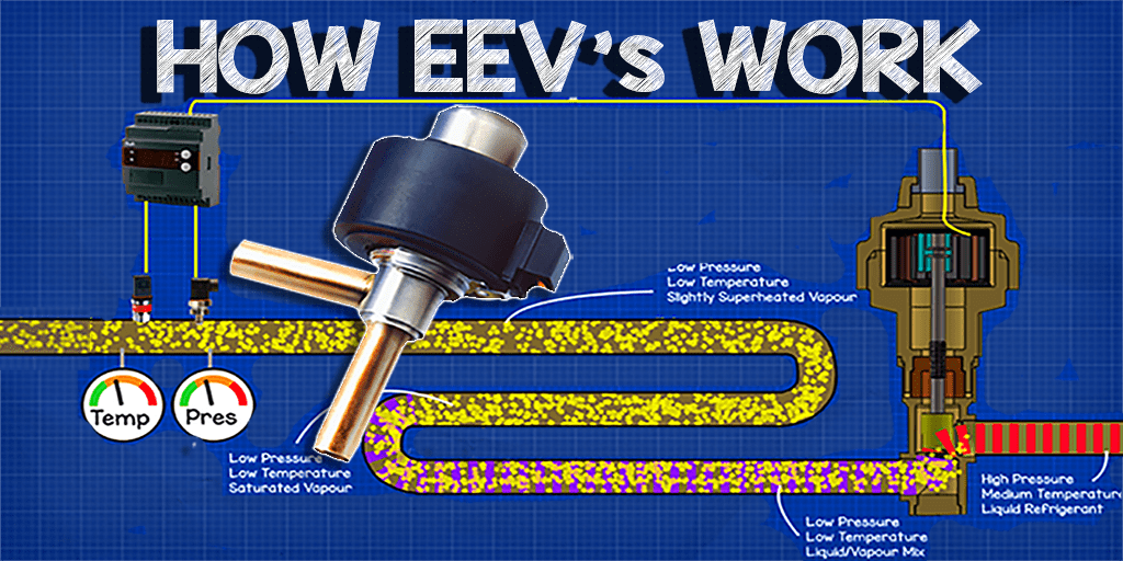 How Electronic Expansion Valves Work Refrigeration and