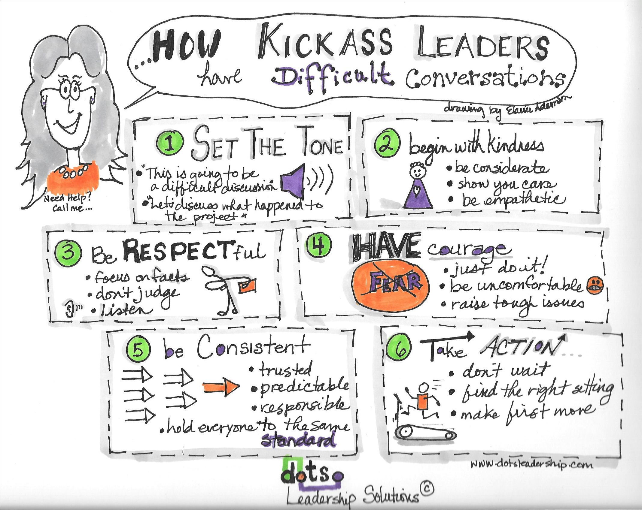 How Kick A Leaders Have Difficult Conversations