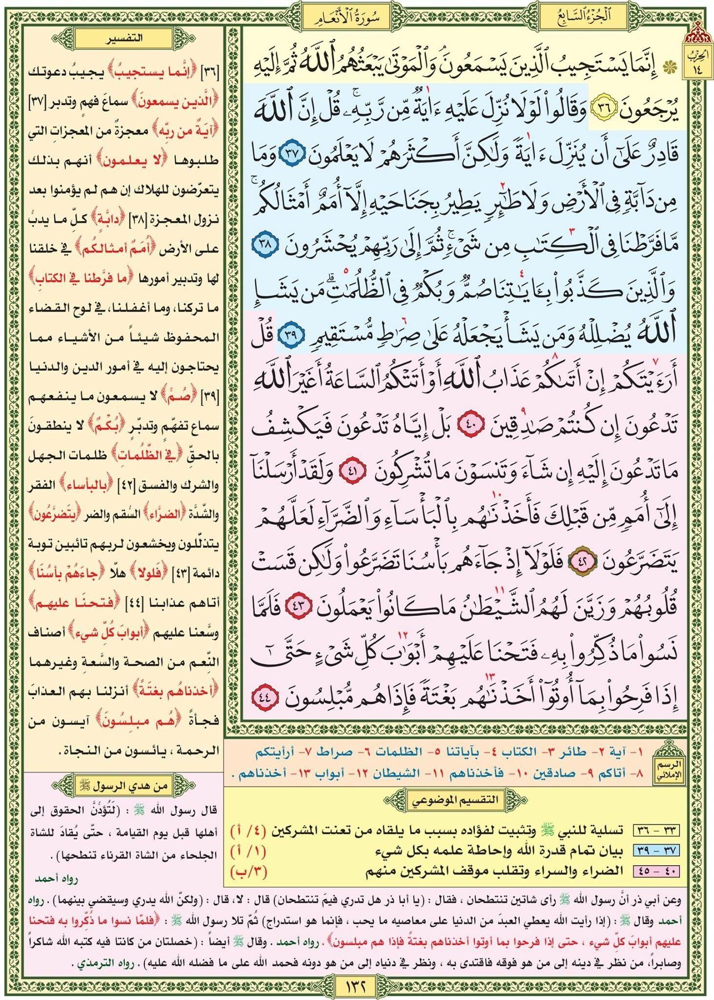سورة الأنعام صفحة ١٣٢ مصحف التقسيم الموضوعي للحافظ المتقن Quran Verses Verses Quran