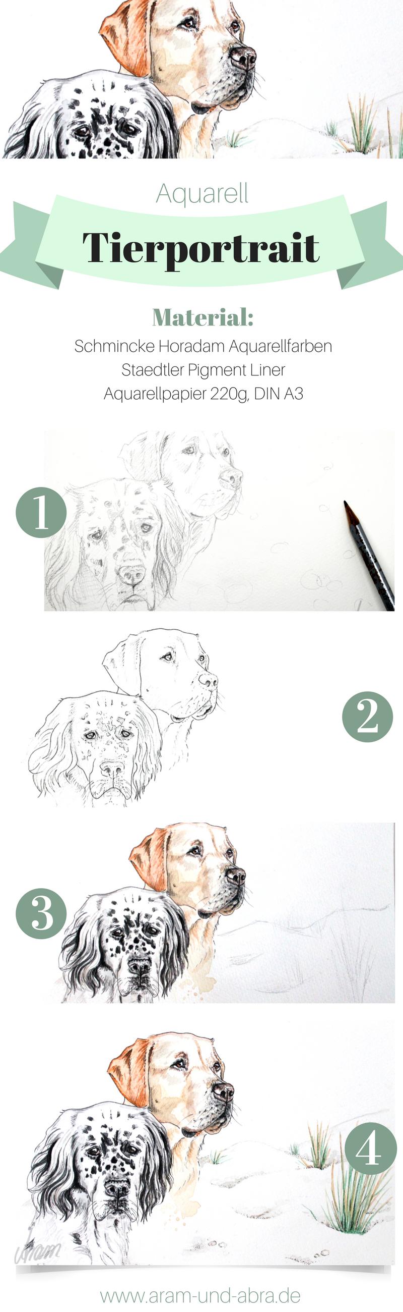 Hund malen lassen - Auftragsarbeiten bei Aram und Abra ...