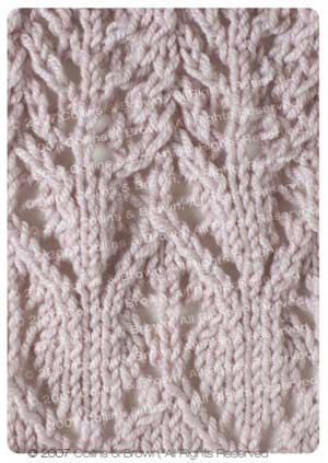 Loom Knitting Increase Stitches : How to Convert Knitting Stitch Patterns Like a Pro Rounding, Stitch and Pat...