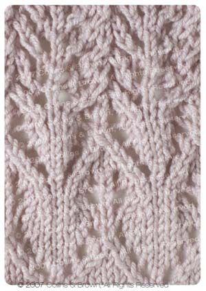 How To Convert Knitting Stitch Patterns Like A Pro Knit Knit Knit