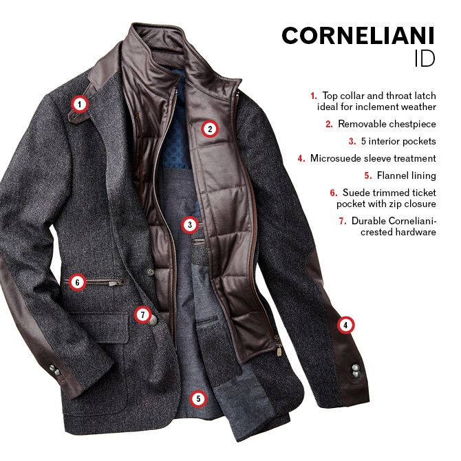 Corneliani ID Jacket