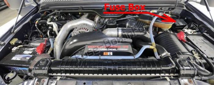 Fuse Box Diagram Ford F F F F