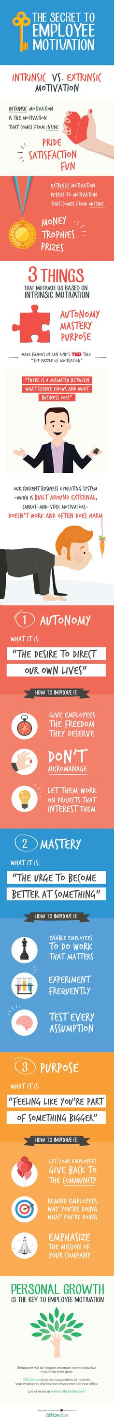 Employee motivation isn't very hard to get right, but, unfortunately, many companies are still stuck in the past. Is YOURS? #infographic #motivation employee motivation