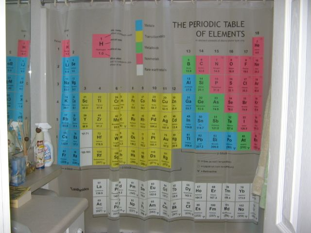 periodic table shower curtain funny