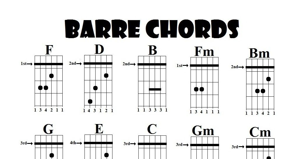 how to play bar chords without pain