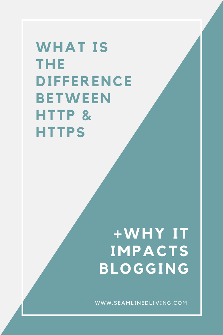 Why Your Blog Needs An Ssl Certificate Compare Http To Https